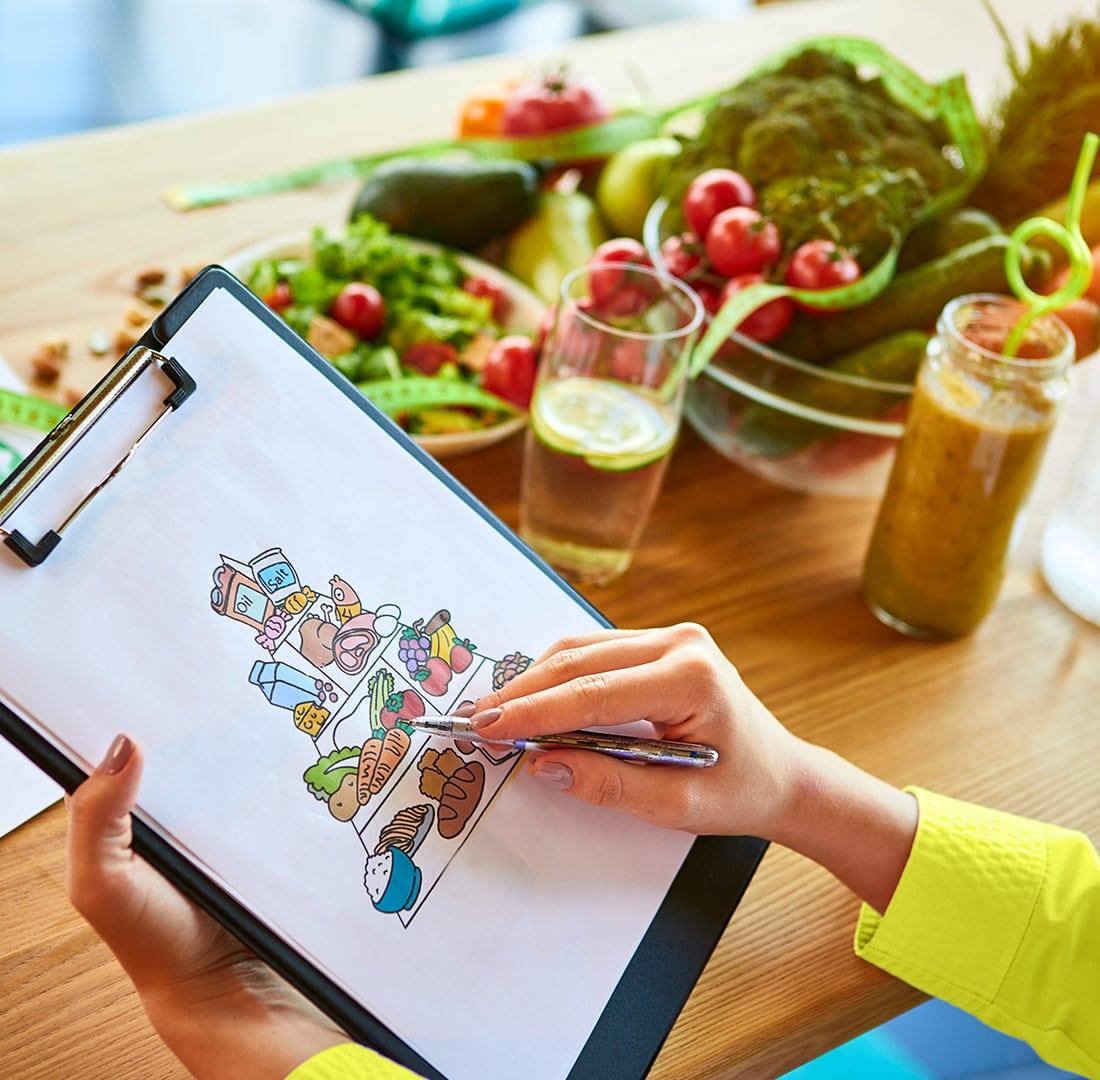 IBS Diet Options and IBS-Focused Food Pyramid