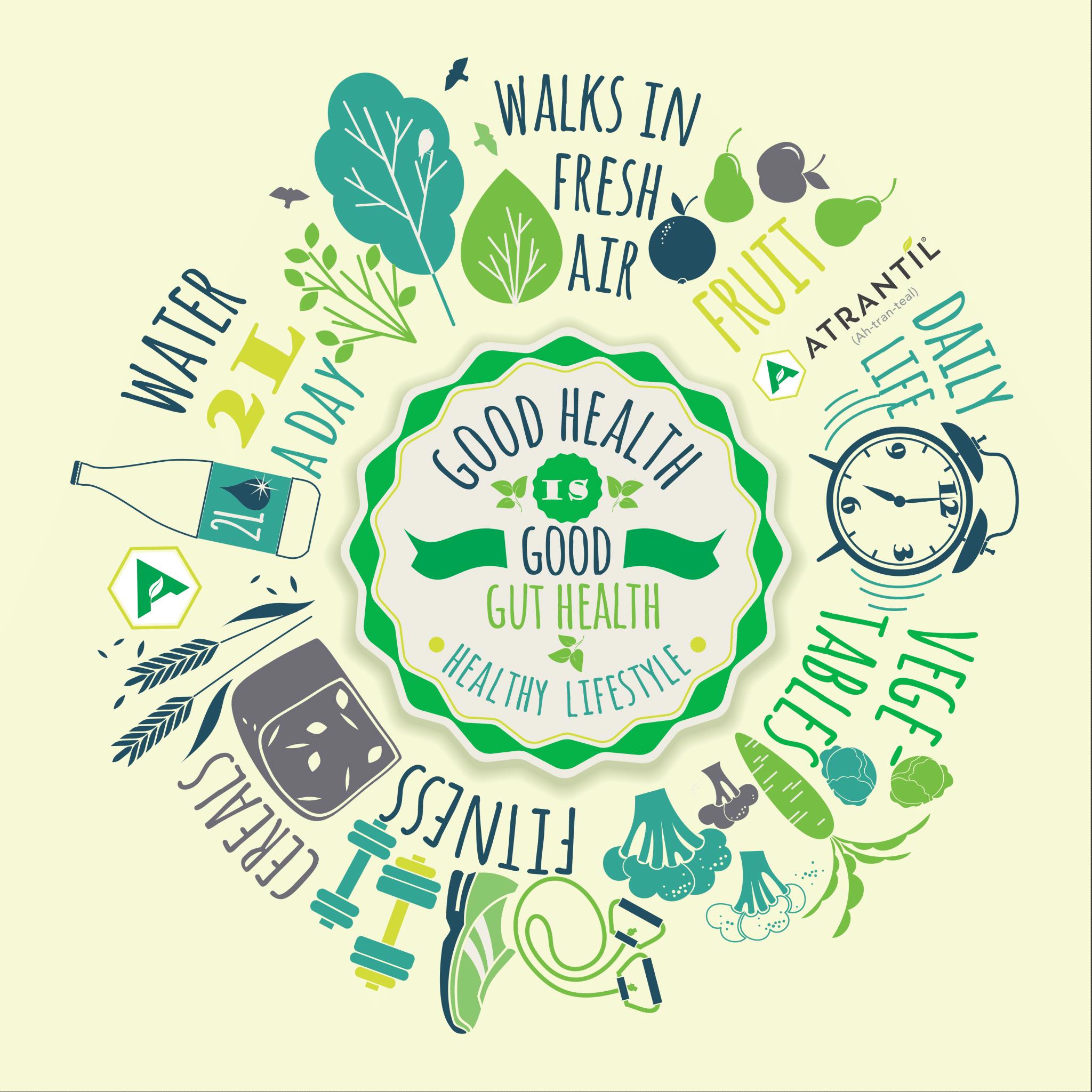 Foods for Good Gut Health