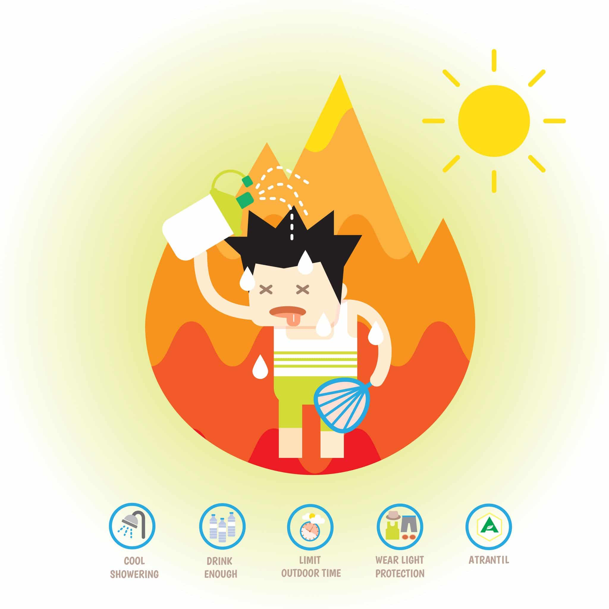Does Hot Weather Affect Digestion?